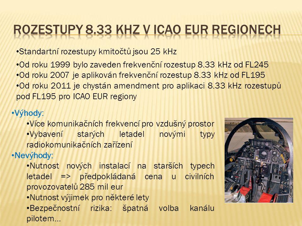 Rozestupy 8.33 khz v ICAO EUR regionech