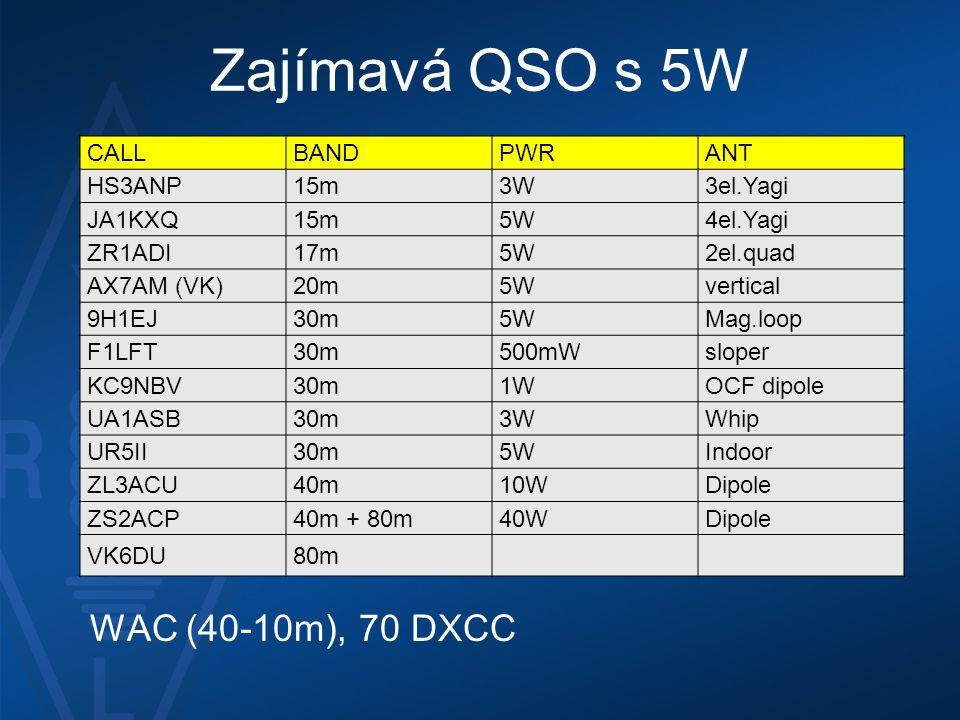 Zajímavá QSO s 5W WAC (40-10m), 70 DXCC CALL BAND PWR ANT HS3ANP 15m