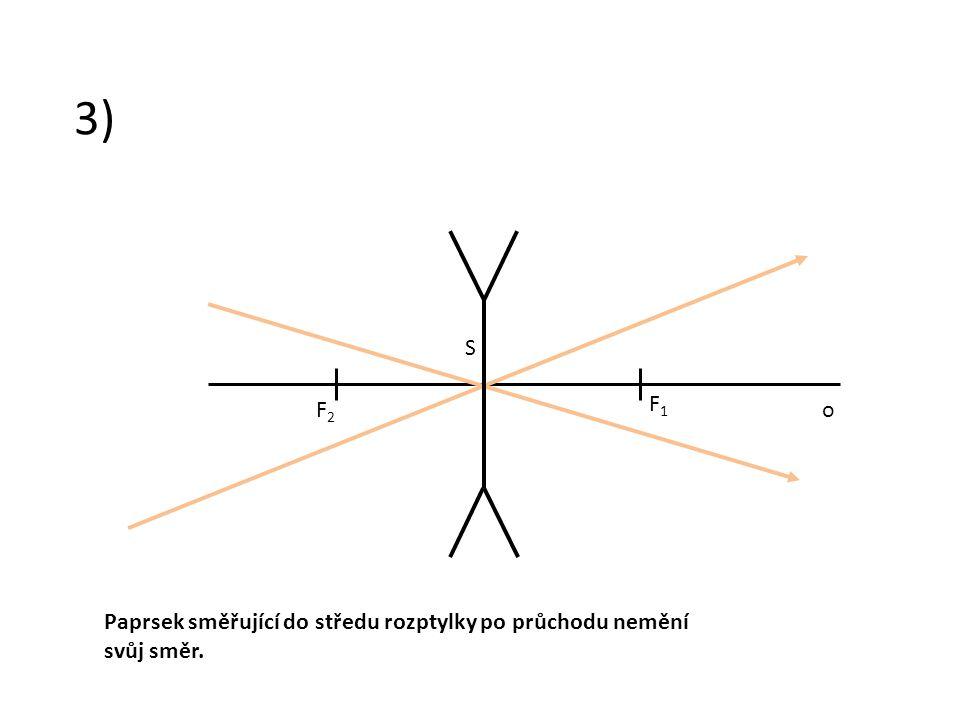 3) S F1 F2 o Paprsek směřující do středu rozptylky po průchodu nemění