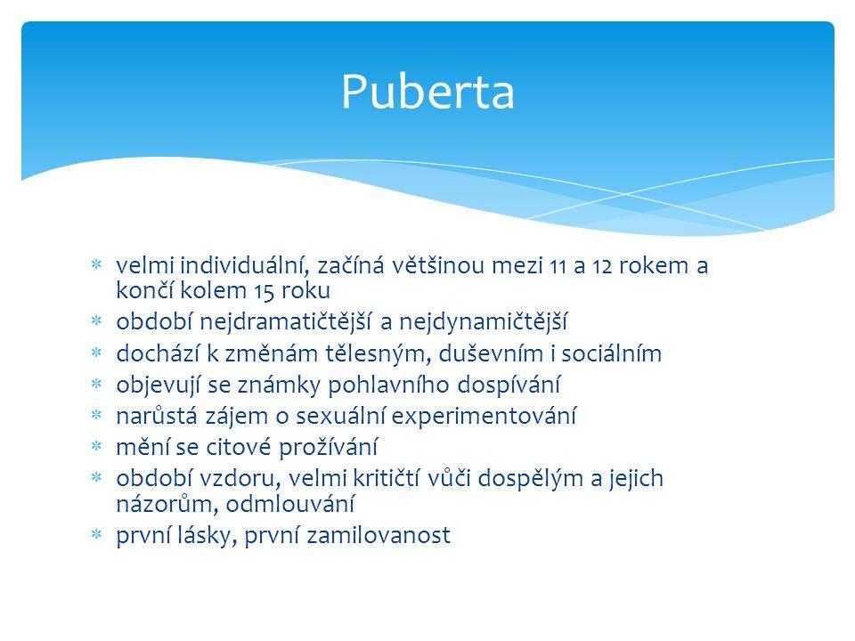Puberta velmi individuální, začíná většinou mezi 11 a 12 rokem a končí kolem 15 roku. období nejdramatičtější a nejdynamičtější.