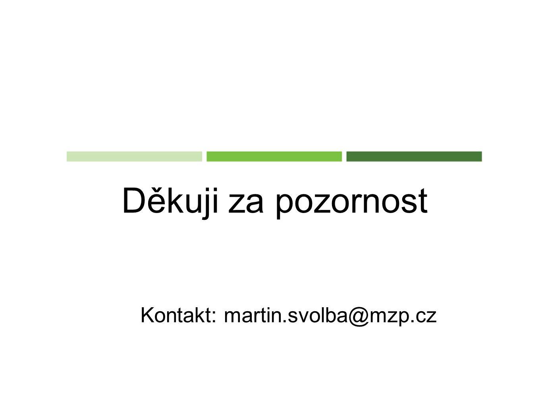 Kontakt: martin.svolba@mzp.cz