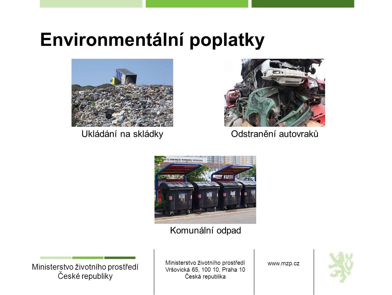 Environmentální poplatky