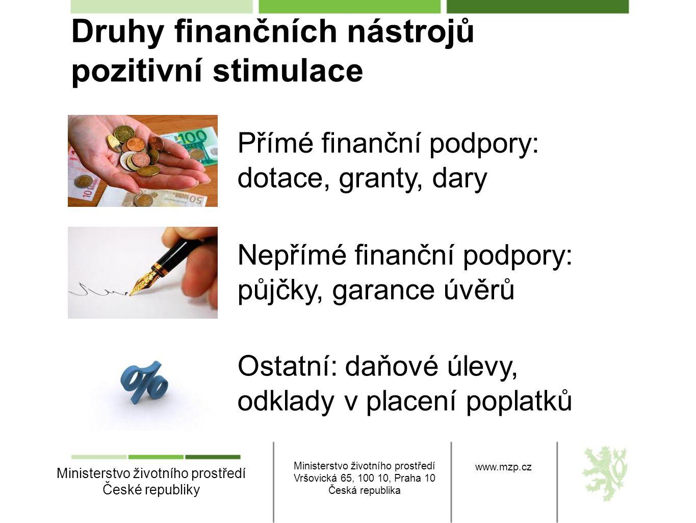 Druhy finančních nástrojů pozitivní stimulace