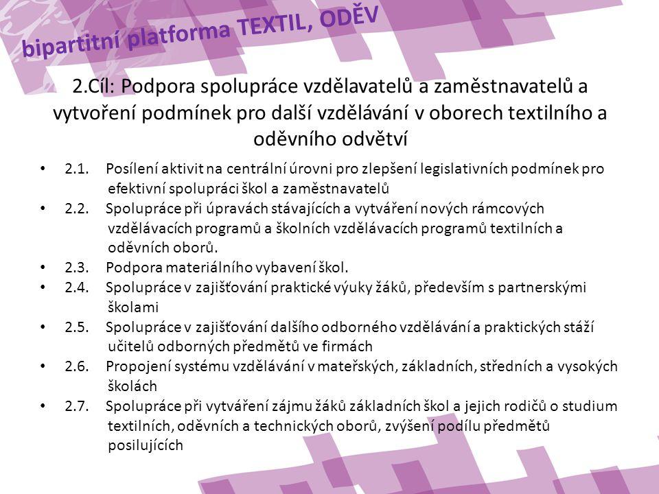 2.Cíl: Podpora spolupráce vzdělavatelů a zaměstnavatelů a vytvoření podmínek pro další vzdělávání v oborech textilního a oděvního odvětví