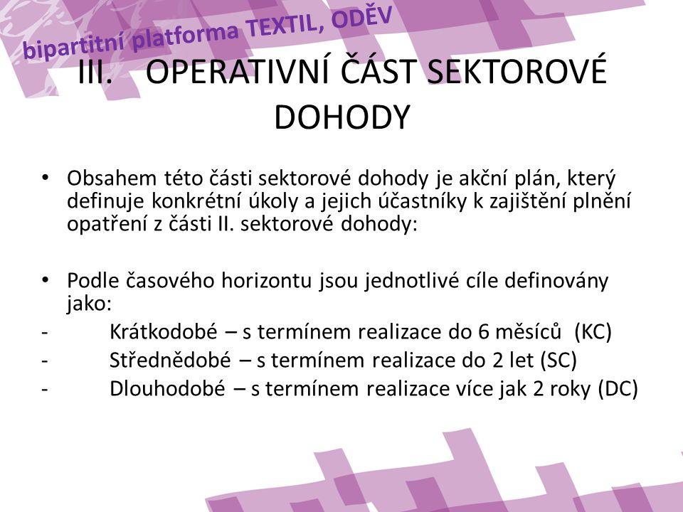 III. OPERATIVNÍ ČÁST SEKTOROVÉ DOHODY