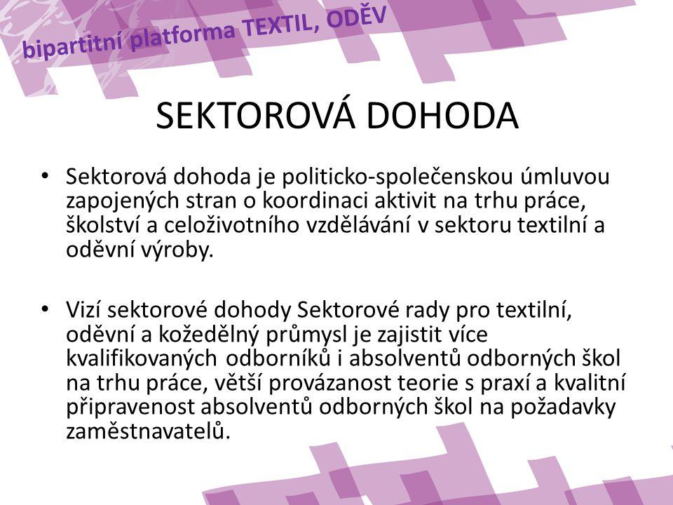 SEKTOROVÁ DOHODA
