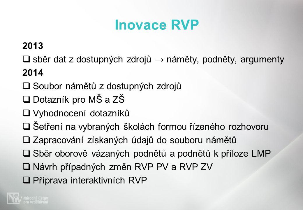 Inovace RVP 2013. sběr dat z dostupných zdrojů → náměty, podněty, argumenty. 2014. Soubor námětů z dostupných zdrojů.