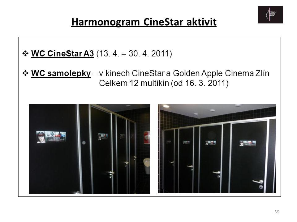 Harmonogram CineStar aktivit