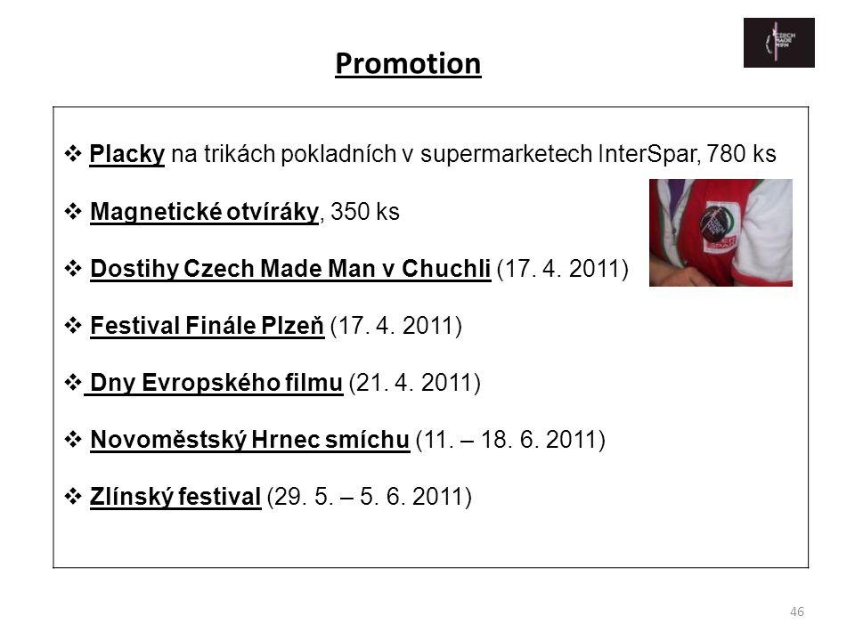 Promotion Placky na trikách pokladních v supermarketech InterSpar, 780 ks. Magnetické otvíráky, 350 ks.