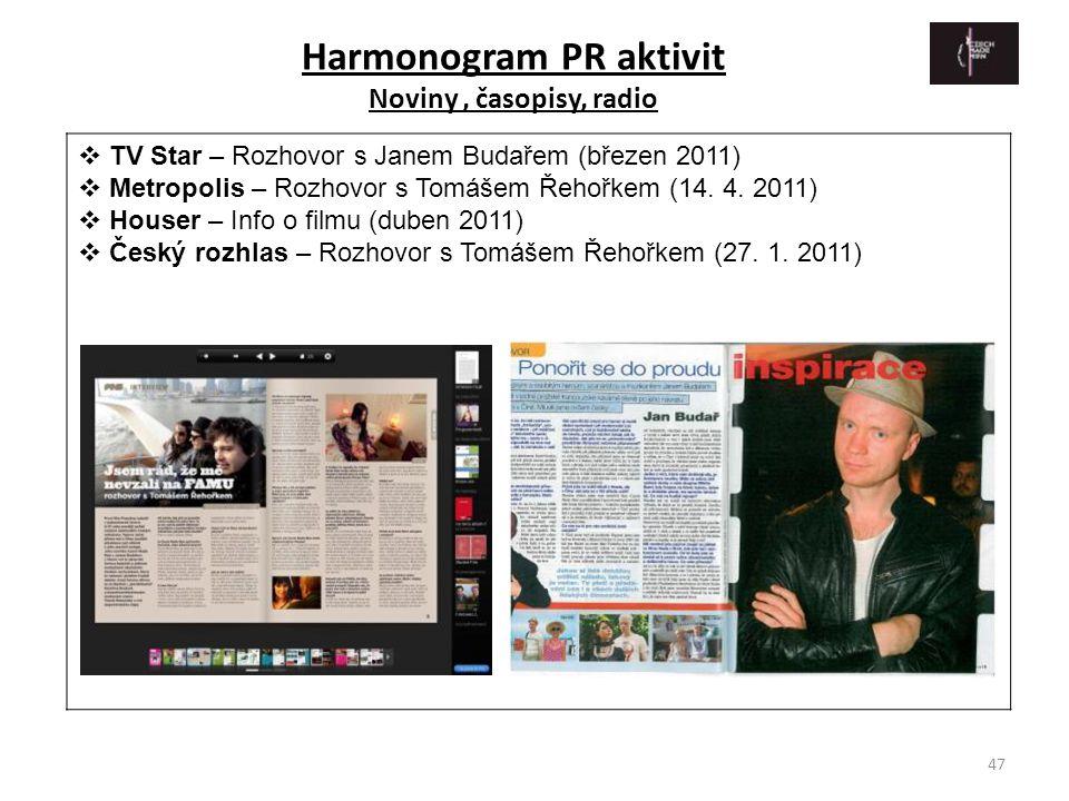 Harmonogram PR aktivit