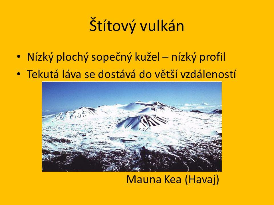 Štítový vulkán Nízký plochý sopečný kužel – nízký profil