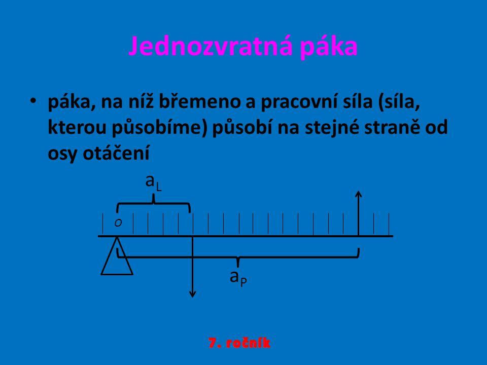 Jednozvratná páka páka, na níž břemeno a pracovní síla (síla, kterou působíme) působí na stejné straně od osy otáčení.