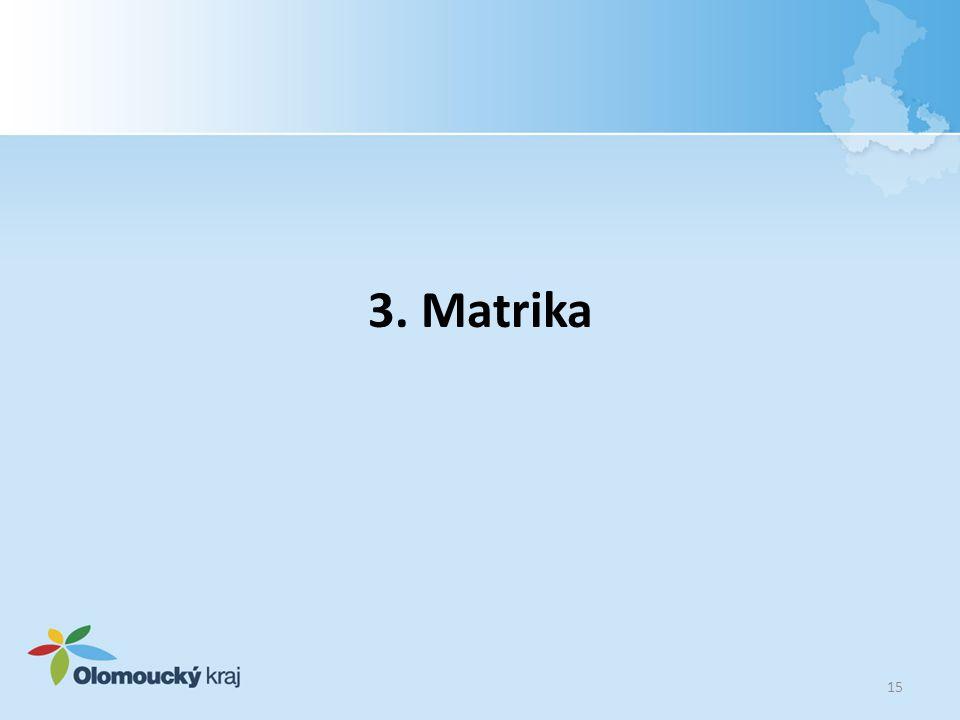 3. Matrika