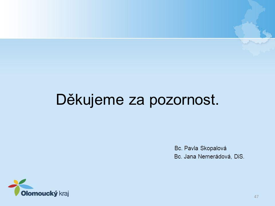 Děkujeme za pozornost. Bc. Pavla Skopalová Bc. Jana Nemerádová, DiS.