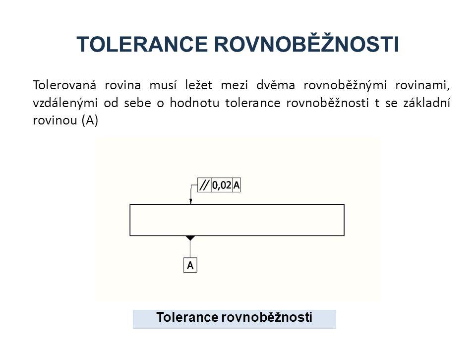 TOLERANCE rovnoběžnosti