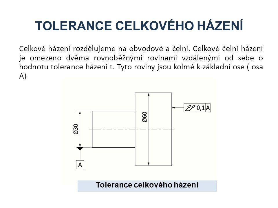 TOLERANCE CELKOVÉHO HÁZENÍ