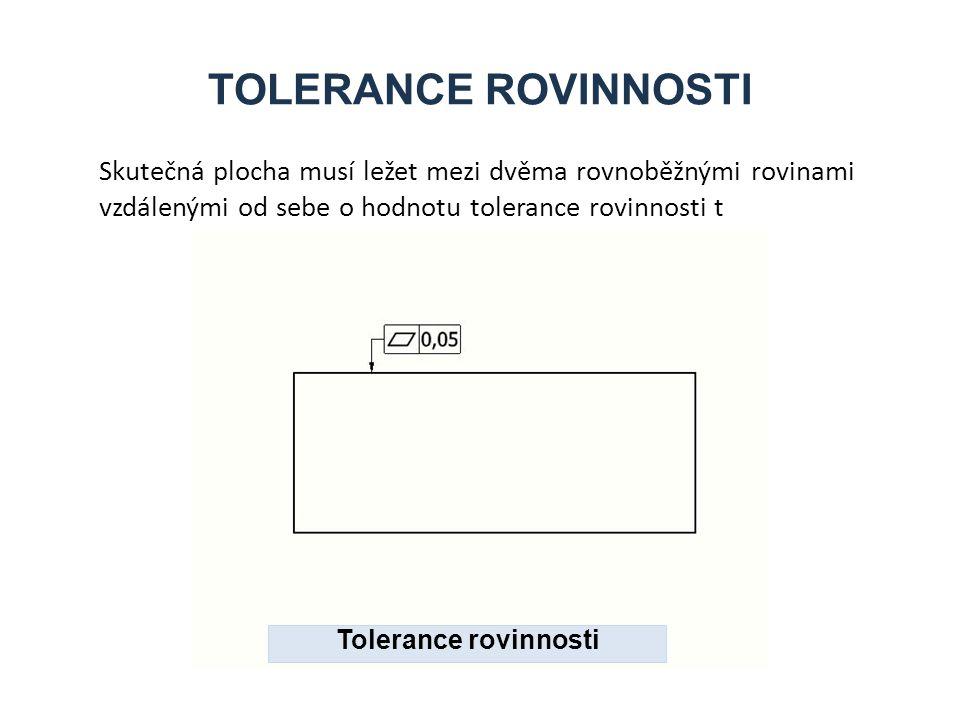 TOLERANCE Rovinnosti Skutečná plocha musí ležet mezi dvěma rovnoběžnými rovinami vzdálenými od sebe o hodnotu tolerance rovinnosti t.