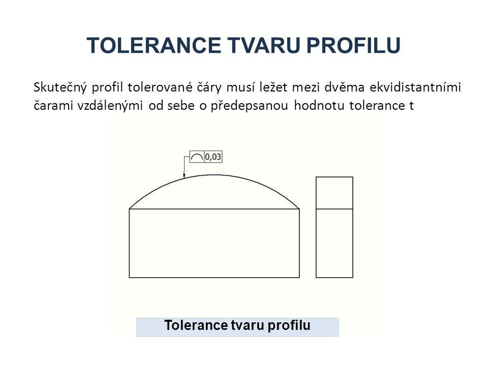 TOLERANCE TVARU PROFILU