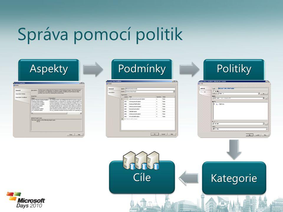 Správa pomocí politik Aspekty Podmínky Politiky Cíle Kategorie