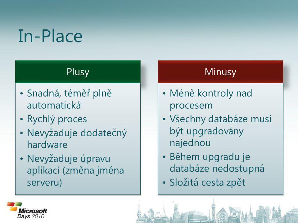 In-Place Plusy Snadná, téměř plně automatická Rychlý proces