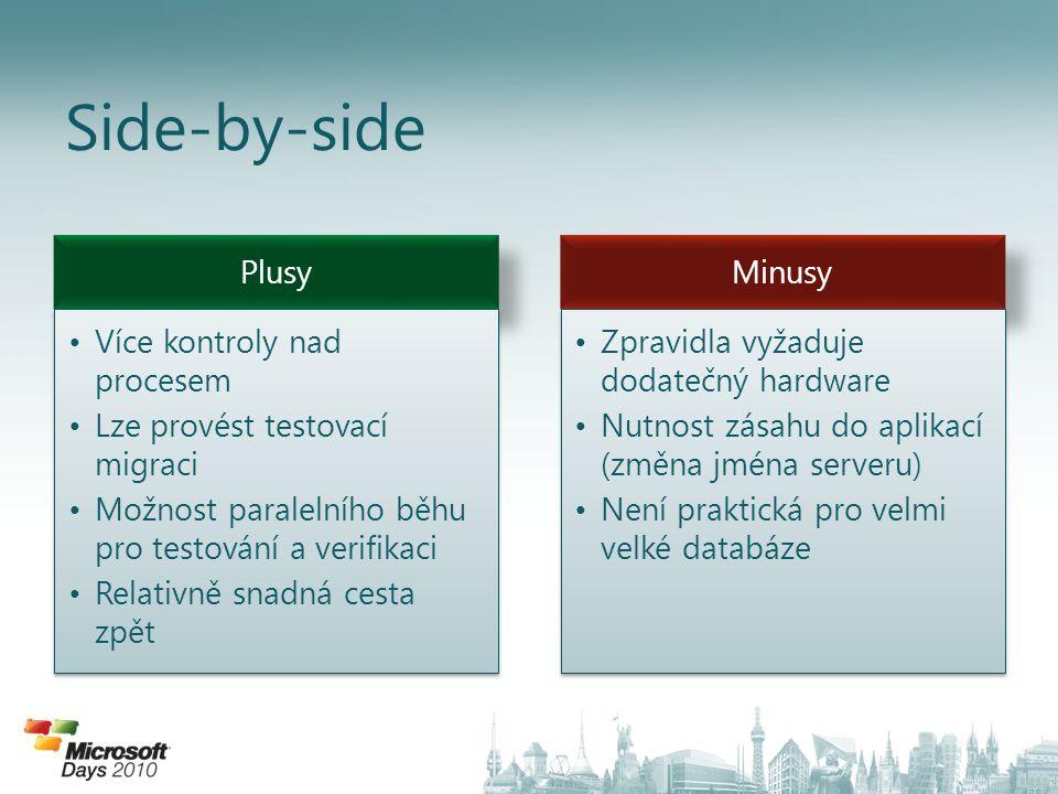 Side-by-side Plusy Více kontroly nad procesem