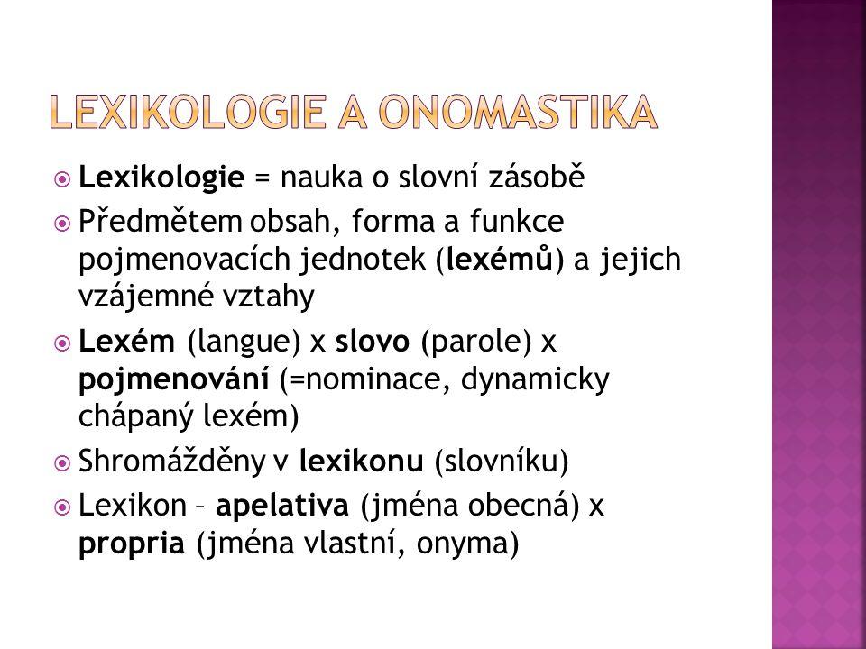 Lexikologie a onomastika