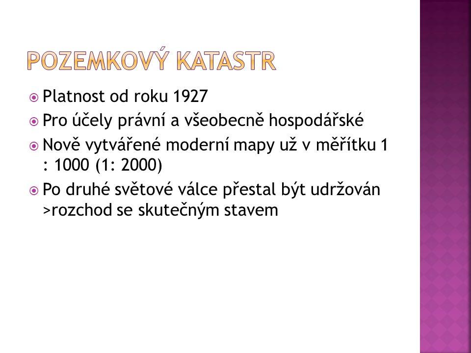 Pozemkový katastr Platnost od roku 1927