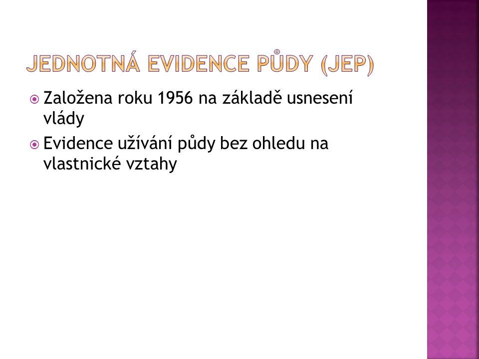 Jednotná evidence půdy (JEP)