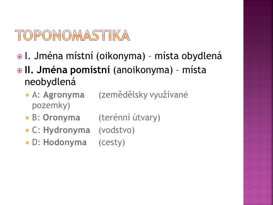 Toponomastika I. Jména místní (oikonyma) – místa obydlená