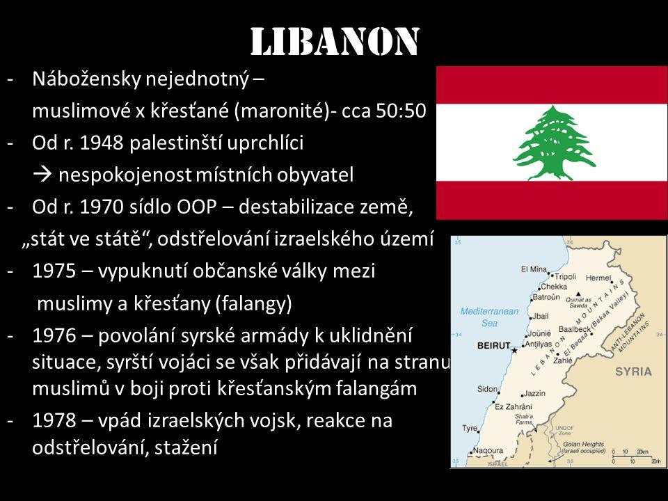 Libanon Nábožensky nejednotný –