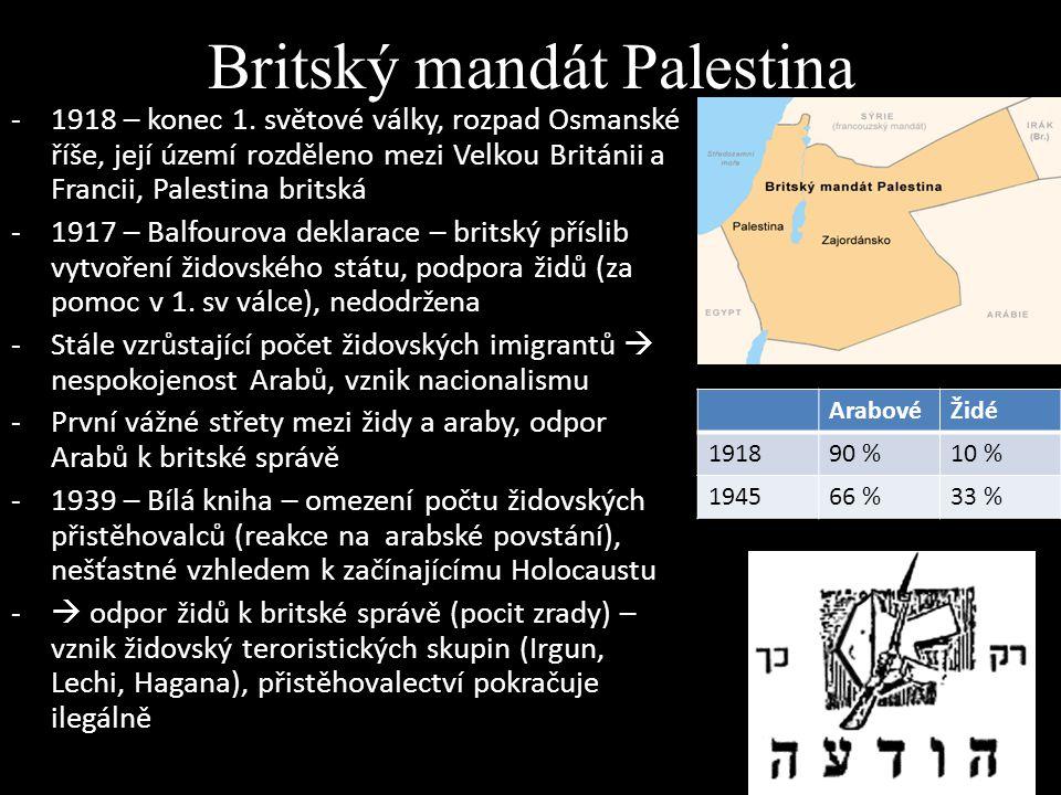 Britský mandát Palestina