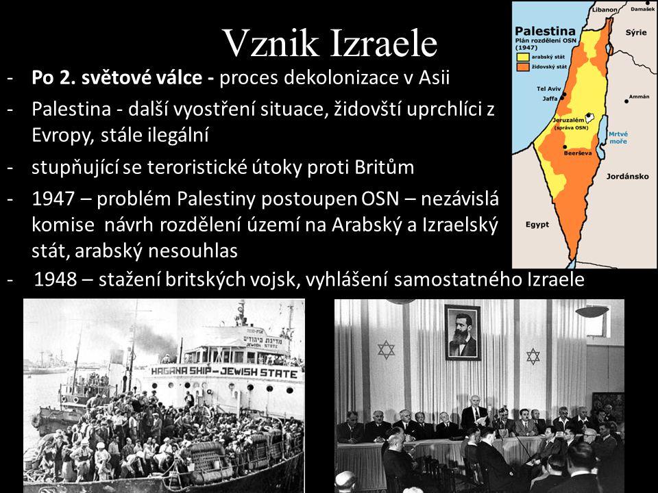 Vznik Izraele Po 2. světové válce - proces dekolonizace v Asii