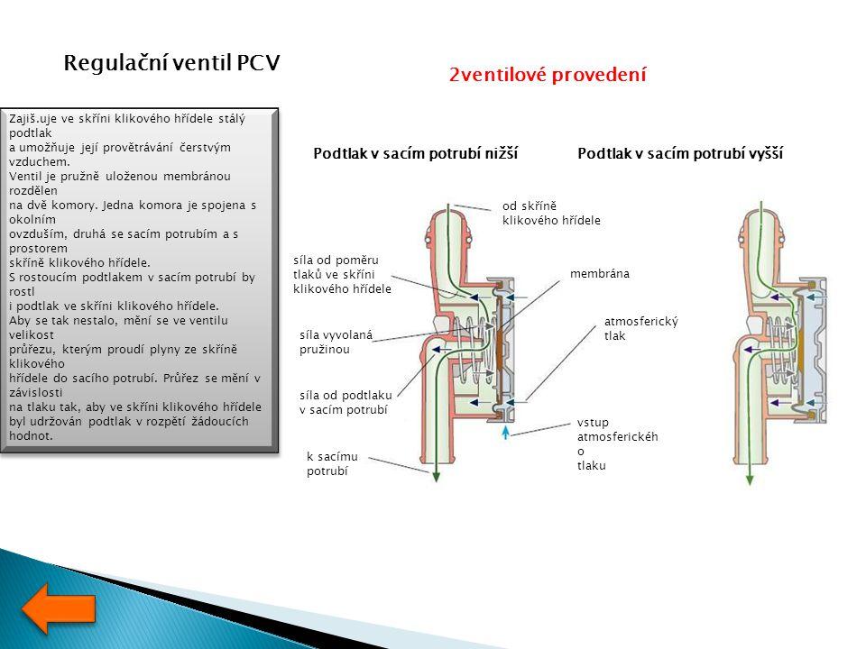 Regulační ventil PCV 2ventilové provedení