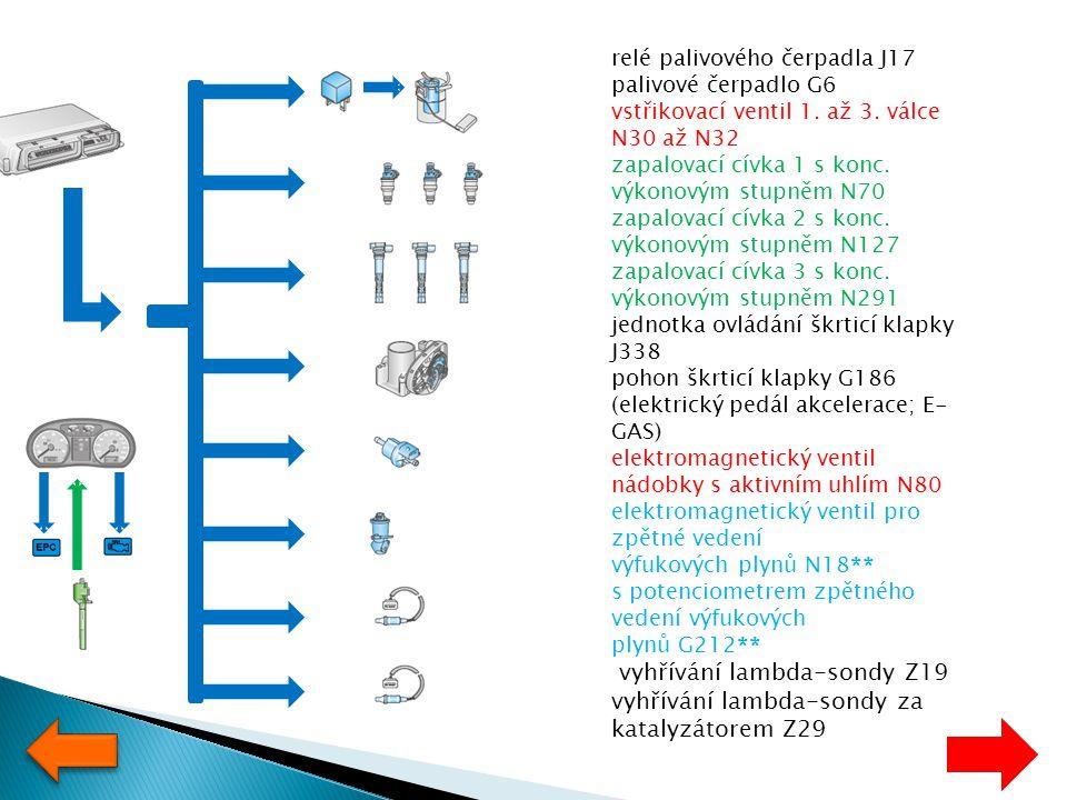 vyhřívání lambda-sondy za katalyzátorem Z29