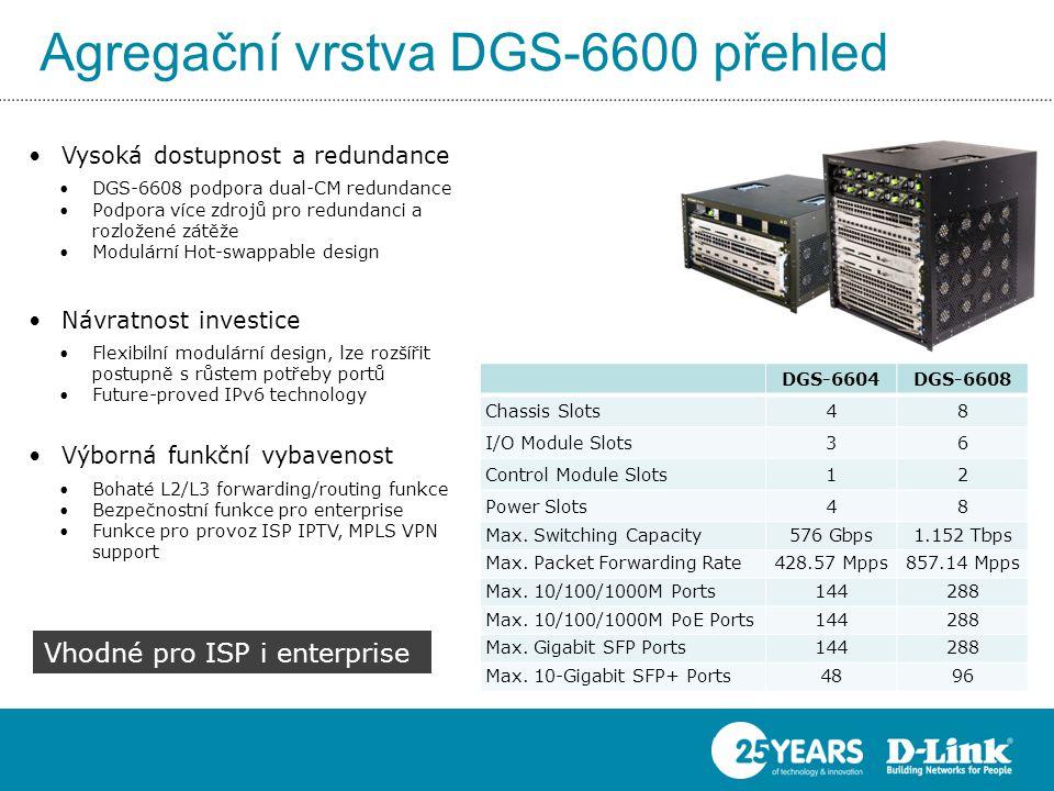 Agregační vrstva DGS-6600 přehled