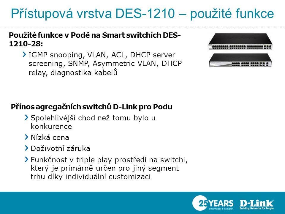 Přístupová vrstva DES-1210 – použité funkce