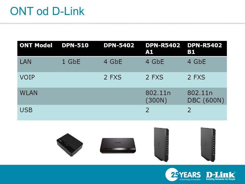 ONT od D-Link LAN 1 GbE 4 GbE VOIP 2 FXS WLAN 802.11n (300N)