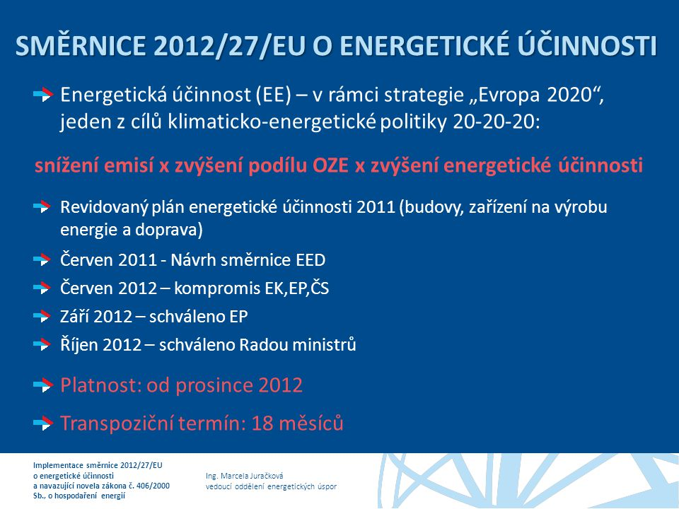 Směrnice 2012/27/EU o energetické účinnosti
