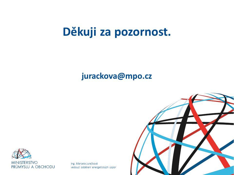 Děkuji za pozornost. jurackova@mpo.cz