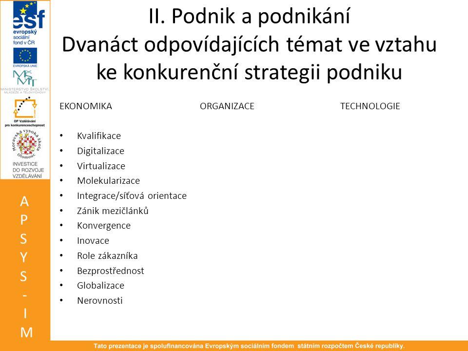 II. Podnik a podnikání Dvanáct odpovídajících témat ve vztahu ke konkurenční strategii podniku