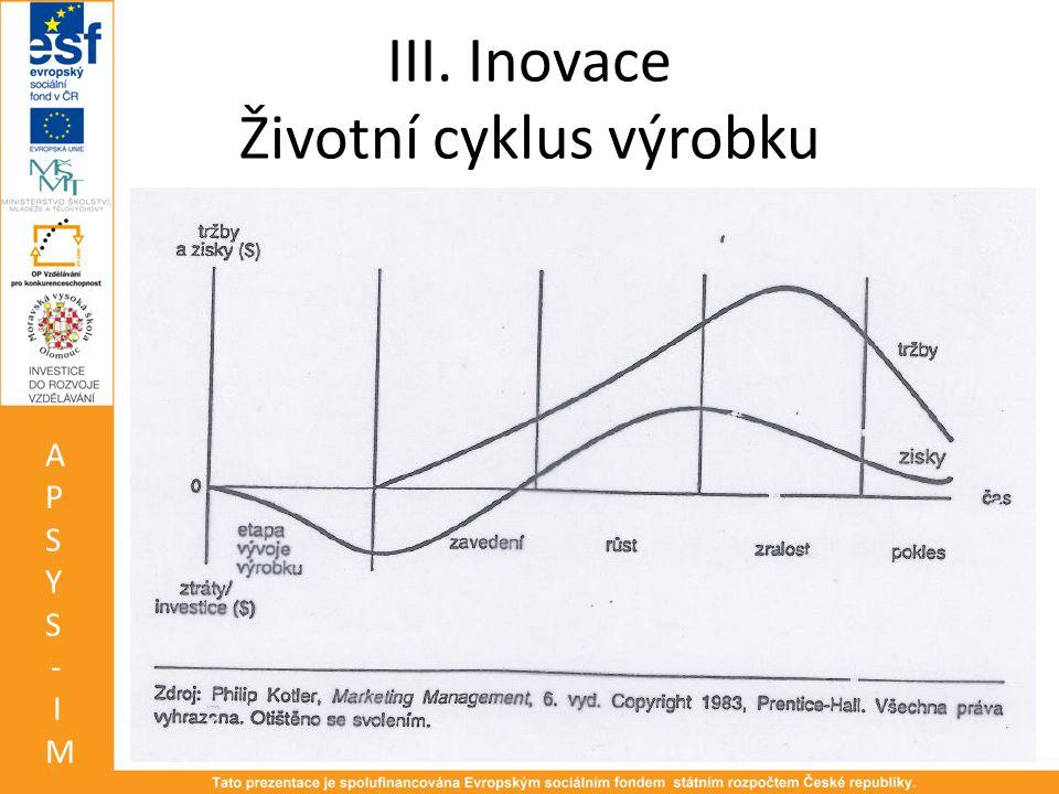 III. Inovace Životní cyklus výrobku