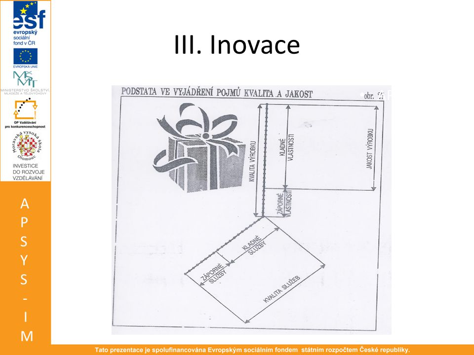 III. Inovace APSYS - MI APSYS - IM
