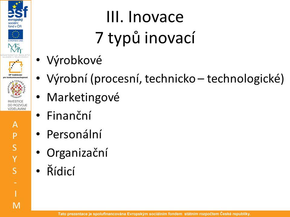 III. Inovace 7 typů inovací
