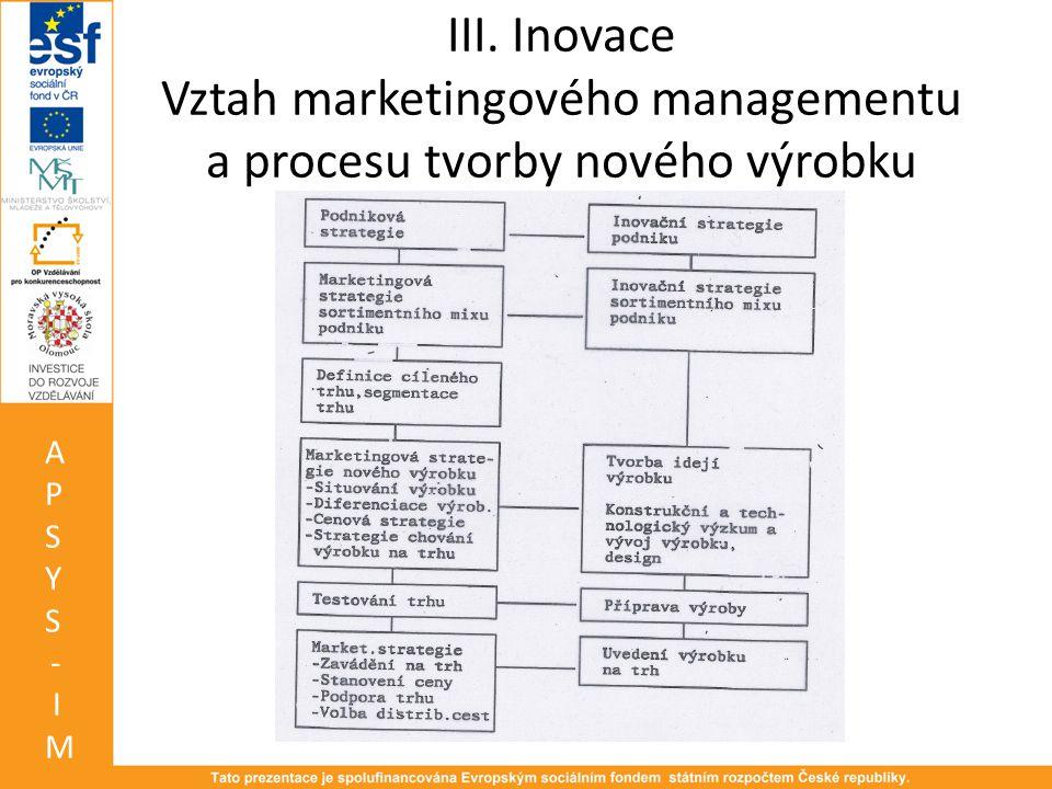 III. Inovace Vztah marketingového managementu a procesu tvorby nového výrobku