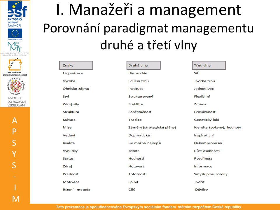 I. Manažeři a management Porovnání paradigmat managementu druhé a třetí vlny