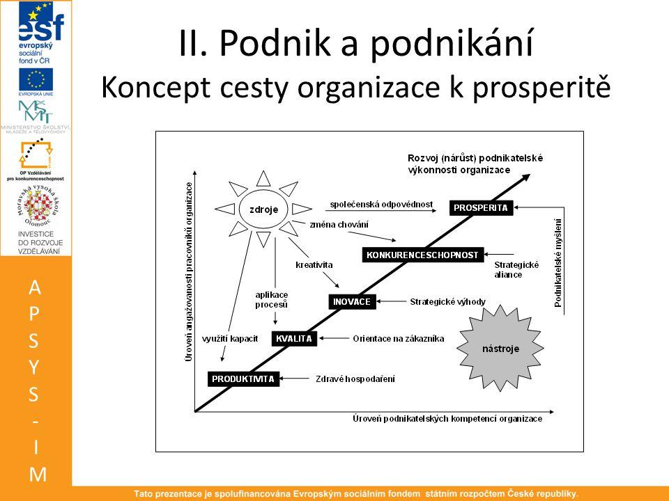 II. Podnik a podnikání Koncept cesty organizace k prosperitě