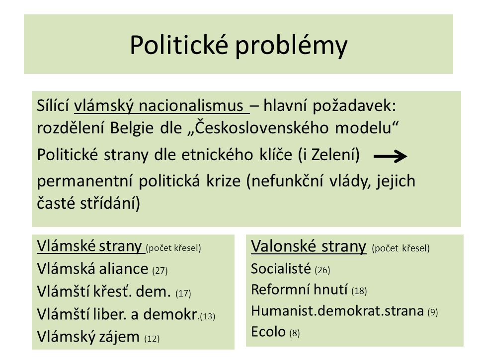 """Politické problémy Sílící vlámský nacionalismus – hlavní požadavek: rozdělení Belgie dle """"Československého modelu"""