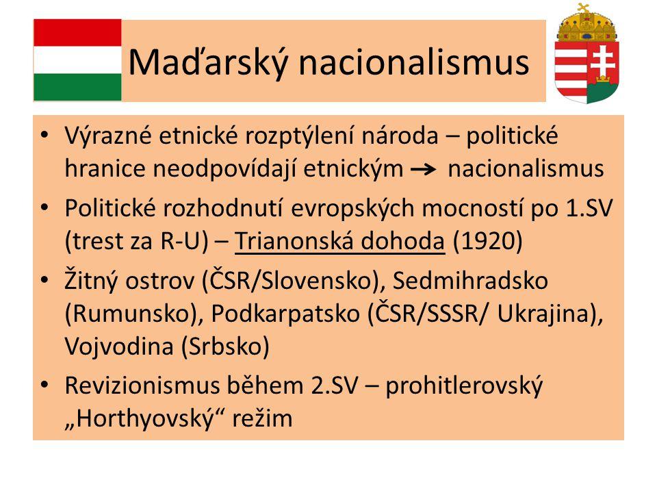 Maďarský nacionalismus