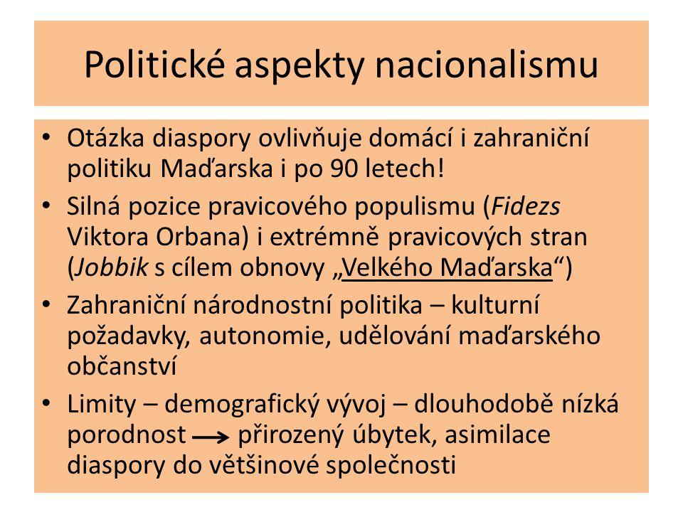 Politické aspekty nacionalismu