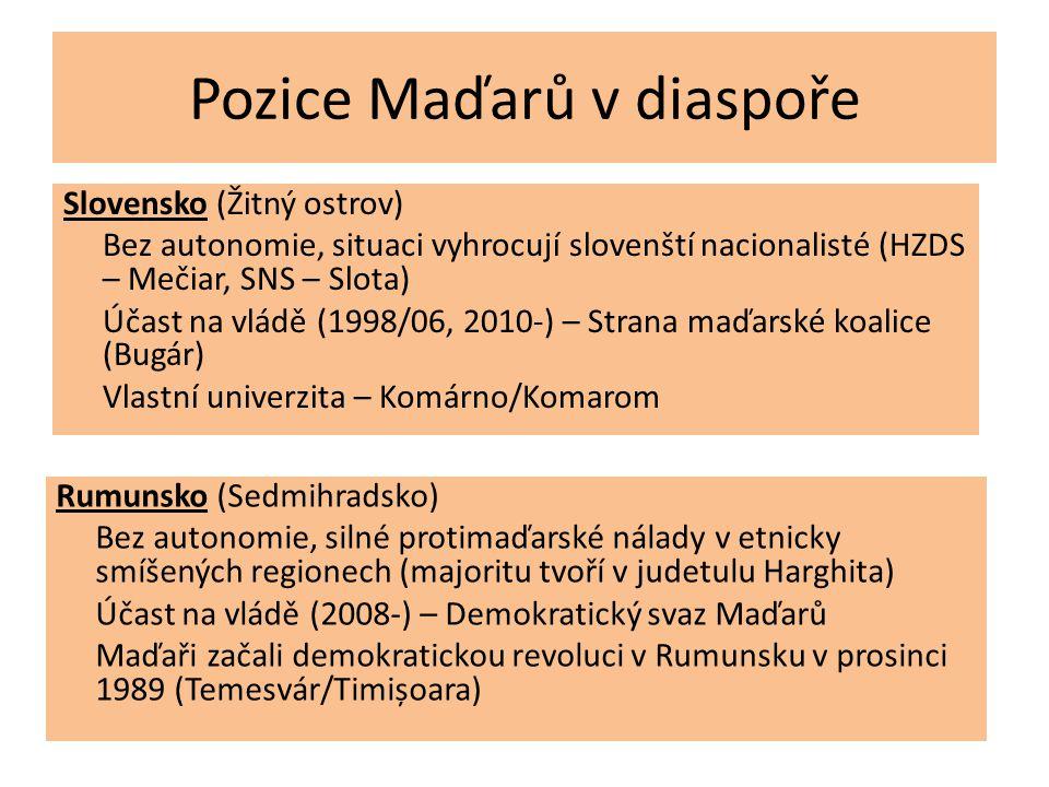 Pozice Maďarů v diaspoře